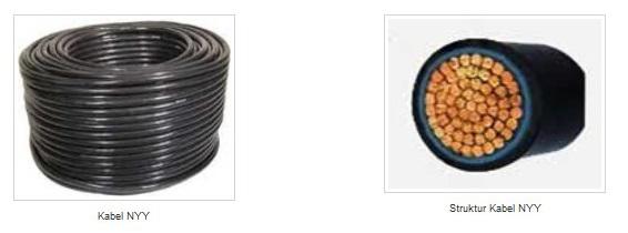 Kabel-NYY